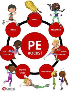 Entrance to PE Room PE Rocks Poster Image – Education Posters Elementary Physical Education, Physical Education Activities, Health And Physical Education, Motor Activities, Pe Games Elementary, Elementary Schools, Pe Bulletin Boards, Pe Lesson Plans, Education Logo