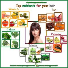 Healthy Foods for Hair Growth. Cadette Eating for beauty badge
