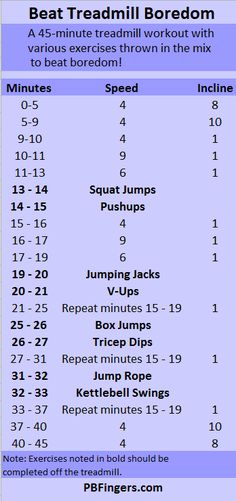 Beat Boredom Treadmill Workout: A 45-min. treadmill workout with various exercises thrown in the mix to make time FLY by!