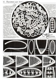 Romanian Point Lace (Macramé Crochet Lace) | Fiber Art Reflections