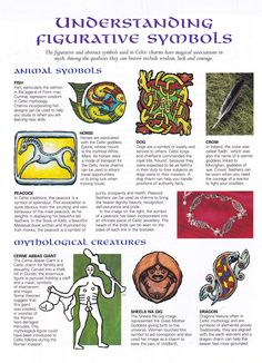 Book of Shadows:  #BOS Understanding #Figurative #Symbols page.