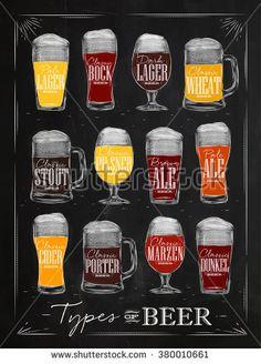 Poster beer types with main types of beer pale lager, bock, dark. Beer Brewing, Home Brewing, Beer Types, Beer Shop, Beer Poster, Beer Tasting, Beer Lovers, Craft Beer, Brewery