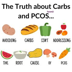 By eating less carbs, yes you will lower your insulin levels but it's not because you have addressed the insulin resistance. It's because you are eating less carbs. If you are experiencing insulin resistance symptoms your body is directing glucose into the fat cells (instead of both muscle and fat cells) and it's desperate for glucose/energy. Because glucose isn't readily available, it is forced to run off free fatty acids to get the energy it needs. Nutrition Tips, Diet Tips, Polycystic Ovarian Syndrome, Pcos Diet, Insulin Resistance, How To Eat Less, Muscle, Fat