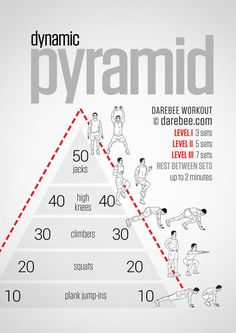 Get ready to sweat! Dynamic pyramid workout for all fitness levels – no equipment required. Get ready to sweat! Dynamic pyramid workout for all fitness levels – no equipment required. Gym Workouts, At Home Workouts, Exercise Cardio, Agility Workouts, Circuit Workouts, Sweat Workout, Hitt Workout, Men Exercise, Mens Bodyweight Workout