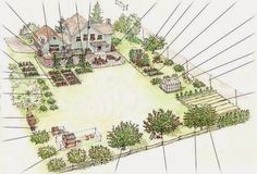 Have students design a garden for a horticulture assignment… it can also get them to use their creative minds!