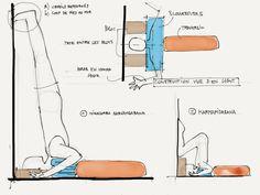 une excursion à Nice et notes de cours de yoga Iyengar avec Christian Pisano. Dessin et explication d'une variation de Niralamab sarvangasana.
