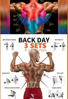 Build An Incredible Back With This 30 Minute Workout. 6 Best Back Workout and Exercises for Thick, Wide Back. Arched Wide Pull Up. arched pull up. Take a wide grip and do a pull up while keeping your back arched. Arched wide grip pull up will work primarily the lats, teres major, posterior deltoid and middle traps. How to develop thick and wide back muscles - explained! . Find out 6 back exercises with guidelines and tweaks for better, growth!