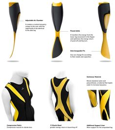 Designed to enhance an amputee's swimming experience these prosthetic leg and swimwear is a clever design indeed! #prosthetic #swimming #YankoDesign