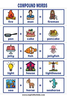 Vocabulary Cards: Compound WordsYou can find Compound words and more on our website. English Grammar Worksheets, English Vocabulary Words, Learn English Words, Vocabulary Cards, Learning English For Kids, English Lessons For Kids, Preschool Learning Activities, Preschool Worksheets, English Activities