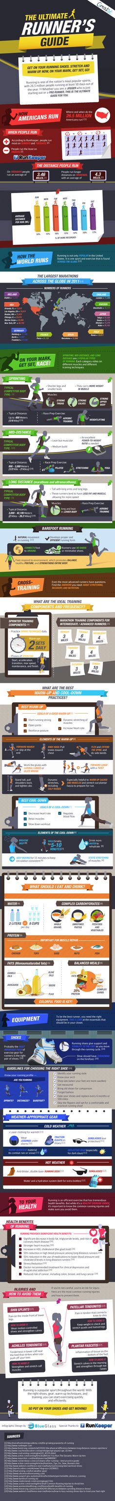 The Ultimate Runner's Guide (Infographic). Our Ultimate Runner's Guide has all the necessary info to keep you going strong, from warm-ups and racing tips to equipment and training. Running Workouts, Running Tips, Running Facts, Start Running, Running Training, Running Outfits, Running Routine, Interval Running, Running Form