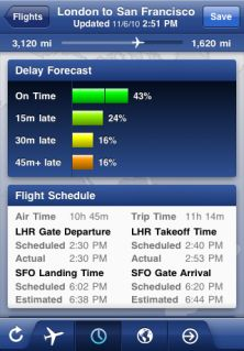 Flighttrack Pro.  Expensive? Maybe, but I've made flights because of it and that's worth the price alone. Weather, gates, maps, delays, and much more for $10.