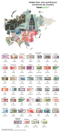 The value of currency differs across the world and often change over time. The currency exchange rate converts the value of one form of currency into another. Knowledge of this rate is especially useful when traveling to different countries Money Notes, Asia Map, Backpacking Asia, Exchange Rate, Asian History, Asia Travel, Guam, Fun Facts, Crazy Facts