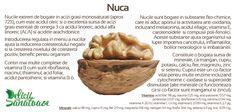 Walnuts @DeliciiSanatoas Omega