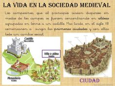 EDAD MEDIA PARA NIÑOS Medieval Knight, Middle Ages, Diy Tutorial, History, Babyshower, Homeschooling, Teacher, Socialism, Castles