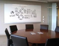 3 Creative Ways Glassboards are Used in the Market Today