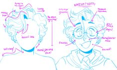 art reference Pi People have been asking how I draw the sides, so. Cool Drawings, Drawing Sketches, Drawing Tips, Drawing Ideas, Drawing Stuff, Arte Sketchbook, Drawing Expressions, Drawing Reference Poses, Hair Reference