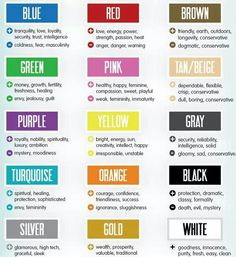 Color meanings, Colors and Jewellery on Pinterest