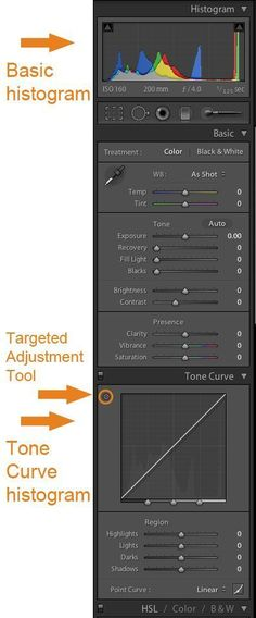 This image shows a Lightroom tutorial of how to use the Histogram to fix skin tones. This is very helpful to know if you are editing portraits or pictures of people. Photography Lessons, Photoshop Photography, Photography Tutorials, Digital Photography, Flash Photography, Inspiring Photography, Beauty Photography, Creative Photography, Portrait Photography
