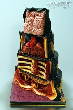 The Dissected Cake – Mauvais goût et anatomie culinaire…