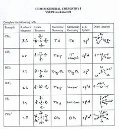 Worksheet Polarity Of Bonds Answers - 50 Worksheet Polarity Of Bonds Answers , Chem 163 Supplemental Instruction Dean Students Trigonometry Worksheets, Chemistry Worksheets, Geometry Worksheets, Kids Math Worksheets, Molecular Shapes, Molecular Geometry, Mazes For Kids Printable, Printable Chore Chart, Chemistry Textbook