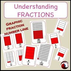 This is a collection cards to assist you to teach about fractions, numerators, denominators, equivalents etc.Fraction Number Line Cards There are 17 A4 pages, 4 cards per page. All denominators 1-10 then some commons eg 25, 50 100The visual clues lead children to quickly realise the relationship between the numerator and denominator.