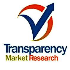 #Get_Free_Sample_Report_Copy :  http://www.transparencymarketresearch.com/sample/sample.php?flag=B&rep_id=9287  The Ambient Food Packaging Market can be classified on the basis of types of containers used, on the basis of food, and by packaging material.