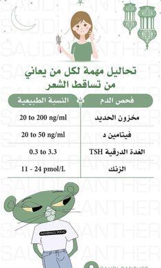 Pin On د نسرين محمد