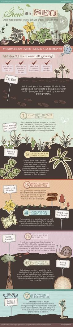 Grow Your #SEO: Search Engine Optimization Concepts Even Your Grandma Could Understand - #infographic #searchengineoptimizationaudit,