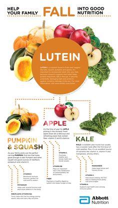 Smart Health Talk Top Pick: get lutein for eye health! Super antioxidant that works 4 u. Avail @ ur local farmers market u don't have 2 pay brokers, distributor, & retail market. EatLocalGrown.com tells u where 2 go.