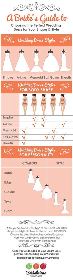 Body types and suggested styles (you may look great in styles this diagram doesn't suggest). A Beautiful Wedding Invitation 30-40% OFF! Promo Code 30OFFORDER +ship&tax  40% off most orders over $500 CLICK LINK Please message me as I miss comments. I love to help!