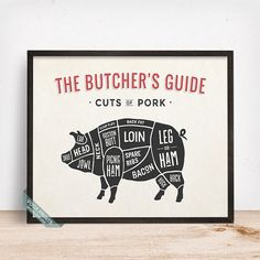 Butchers Guide Pork Print Cuts Of Pork Pork Print by VocaPrints