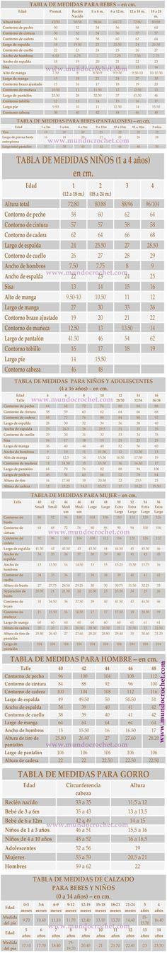 TABLA MEDIDAS