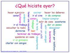 Nube+de+verbos+de+la+RUTINA+-+Me+encanta+escribir+en+español+-+Señor+ADAMS+1.png 1.600×1.200 Pixel