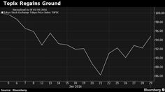 Japan Stocks Rise as Topix Pares Worst Annual Start Since 2009 - Bloomberg Business