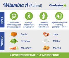 Czy wiesz, jak ważna dla Twojego zdrowia jest witamina A? #witaminy #zdrowie #a…