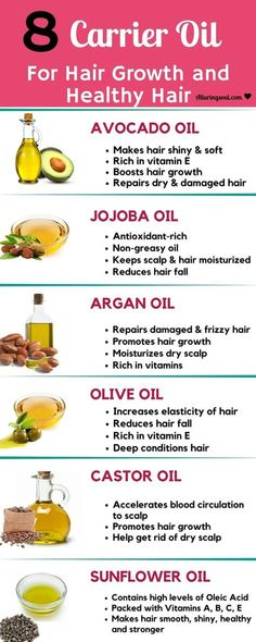 Best Carrier Oils For Hair which make hair soft, frizz free hair, boost hair growth, reduces hair fall and makes hair and scalp healthy.