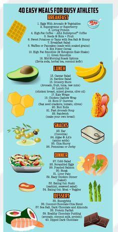 Not sure what to make for your next meal and don't know how to make it healthy? Look no further as Honestly Fitness provides you with 40 easy and healthy meal idea's!