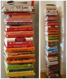 Bibliotecas Verticales. Cookbook StorageMy ...