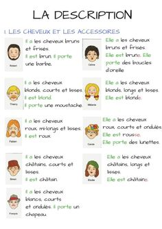 Basic French Words, French Phrases, How To Speak French, Learn French, French Language Lessons, French Lessons, Spanish Lessons, Spanish Language, German Language Learning