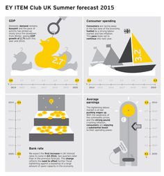 Will businesses pick up the Chancellor's gauntlet? The Chancellor's fiscal medicine for the UK economy will be hard to take and its success depends heavily on whether businesses will rise to the challenge, according to EY ITEM Club's UK Summer forecast. Read the report: ey.com/uk/item #EYITEM #UK #Economics