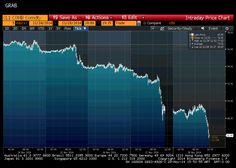 @DanCancel #WTI finally closed at $65.99/brl, lowest since Sept. 24, 2009. #Brent floating slightly before $70/brl. #Crude