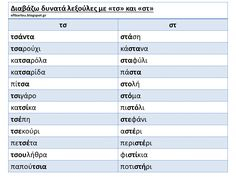 """""""Παίζω και μαθαίνω στην Ειδική Αγωγή"""" efibarlou.blogspot.gr: Δίψηφα σύμφωνα """"τσ"""" - Φύλλα εργασίας"""