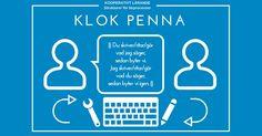 En samarbetsstruktur inom Kooperativt Lärande handlar om att arbeta i par. Samarbetet bygger på att två elever turas om att instruera och att utföra. Turtagningen kan ske när de ritar, skriver, gör en laboration eller konstruerar något. Samarbete i par genom strukturerad turtagning är red Learn Swedish, Swedish Language, Education, Learning, Teacher Stuff, Group, Studying, Teaching, Onderwijs