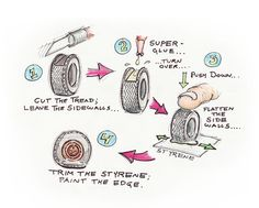 How to model realistic flat tires | Scale Auto Magazine