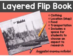 Haida Research Writing Flip Book: First Nations Research Writing, Location Map, First Nations, Historical Photos, Flipping, Student, Learning, Books, Historical Pictures