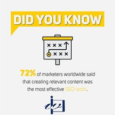 #DidYouKnow : 72% of marketers worldwide said that creating relevant content was the most effective #SEO tactic. #Marketing #SEO #Content #DigitalMarketing #WeblinkIndia