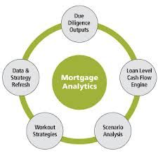 mortgage experts First Time Home Buyers, Tucson