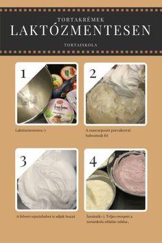 Laktózmentes tortakrémek készítése, epres, barackos és túrós Lidl, Cooking Recipes, Cake, Food, Chef Recipes, Kuchen, Essen, Meals, Eten