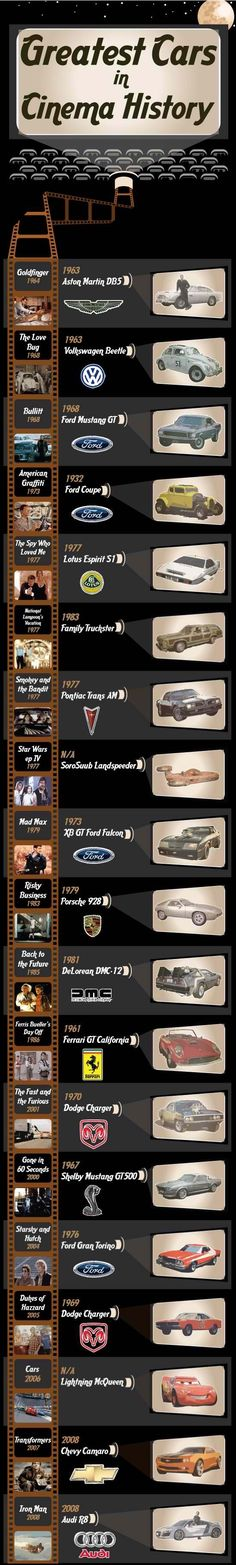 Cars in Cinema History Infographic Greatest Cars in Cinema History. Brought to you by of in 97401 Cars in Cinema History. Brought to you by of in 97401 Sweet Cars, Love Car, Amazing Cars, Awesome, Car Car, Hot Cars, Mopar, Cars Motorcycles, Vintage Cars
