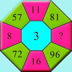 Can you replace the question mark? Number Puzzles, Logic Puzzles, Number Games, Brain Training Games, Brain Games, Fun Math, Math Games, Brain Teasers With Answers, Challenging Puzzles